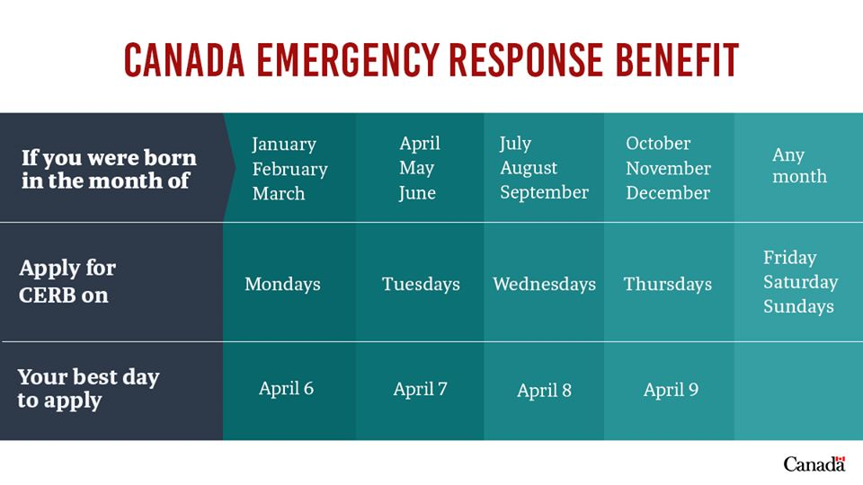 canada emergency beneift